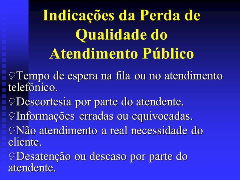 Indicações da Perda de Qualidade do Atendimento Público