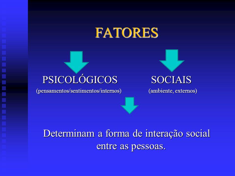 Determinam a forma de interação social entre as pessoas.