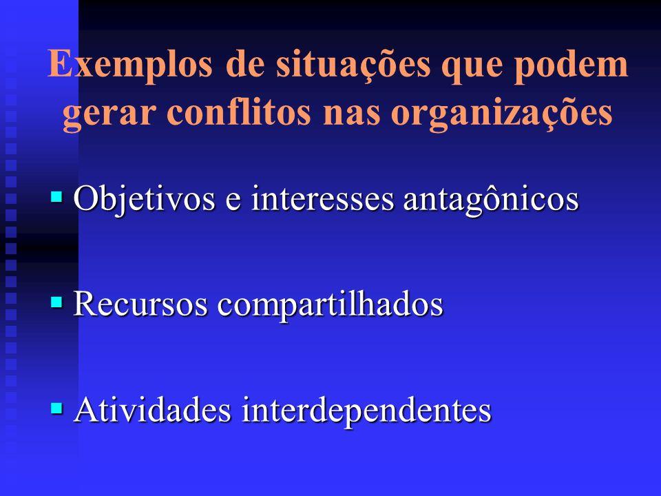 Exemplos de situações que podem gerar conflitos nas organizações