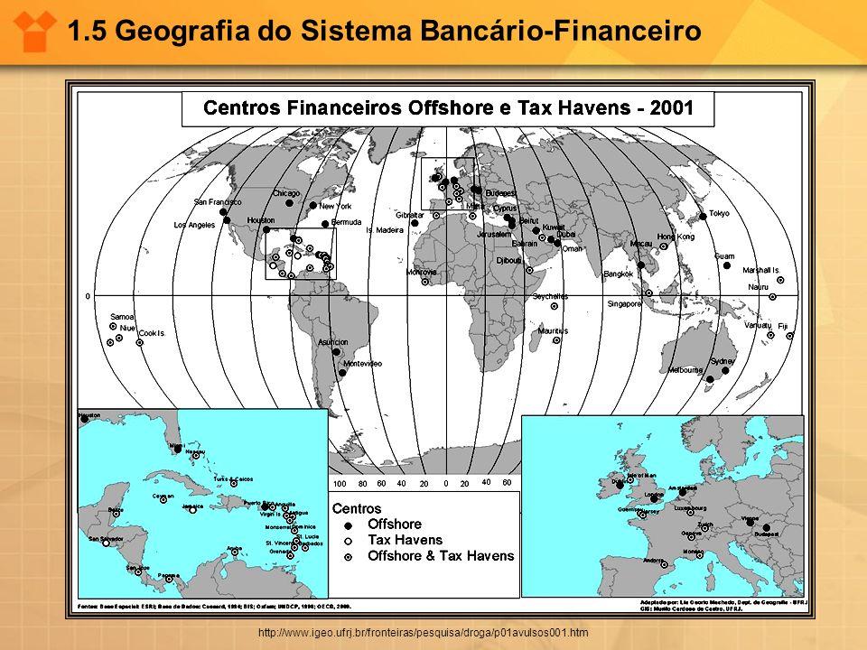 1.5 Geografia do Sistema Bancário-Financeiro