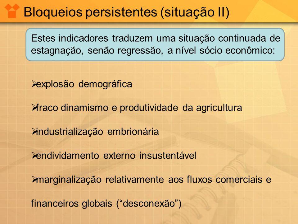 Bloqueios persistentes (situação II)