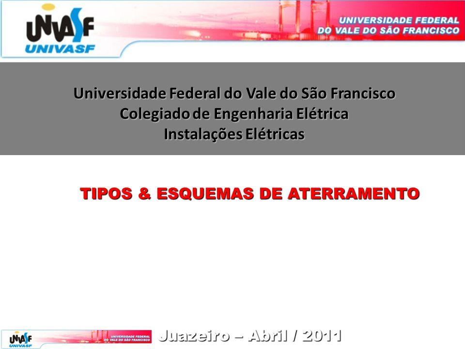 TIPOS & ESQUEMAS DE ATERRAMENTO