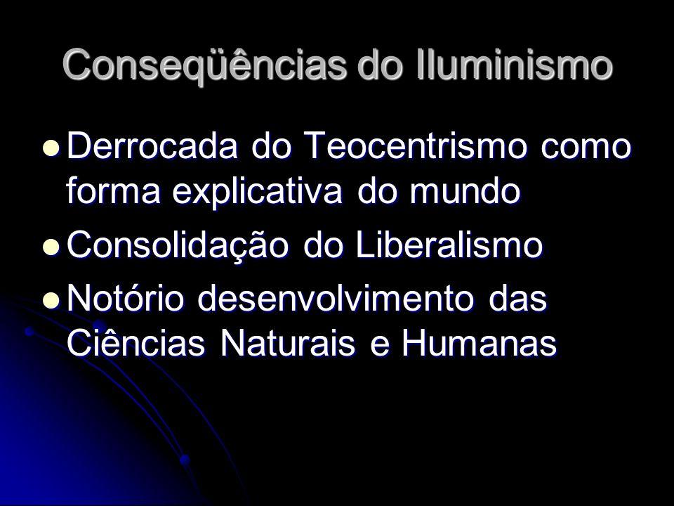 Conseqüências do IIuminismo