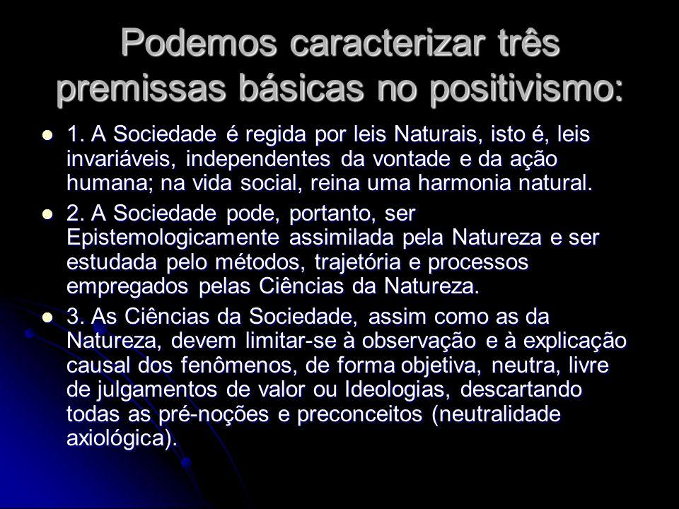 Podemos caracterizar três premissas básicas no positivismo: