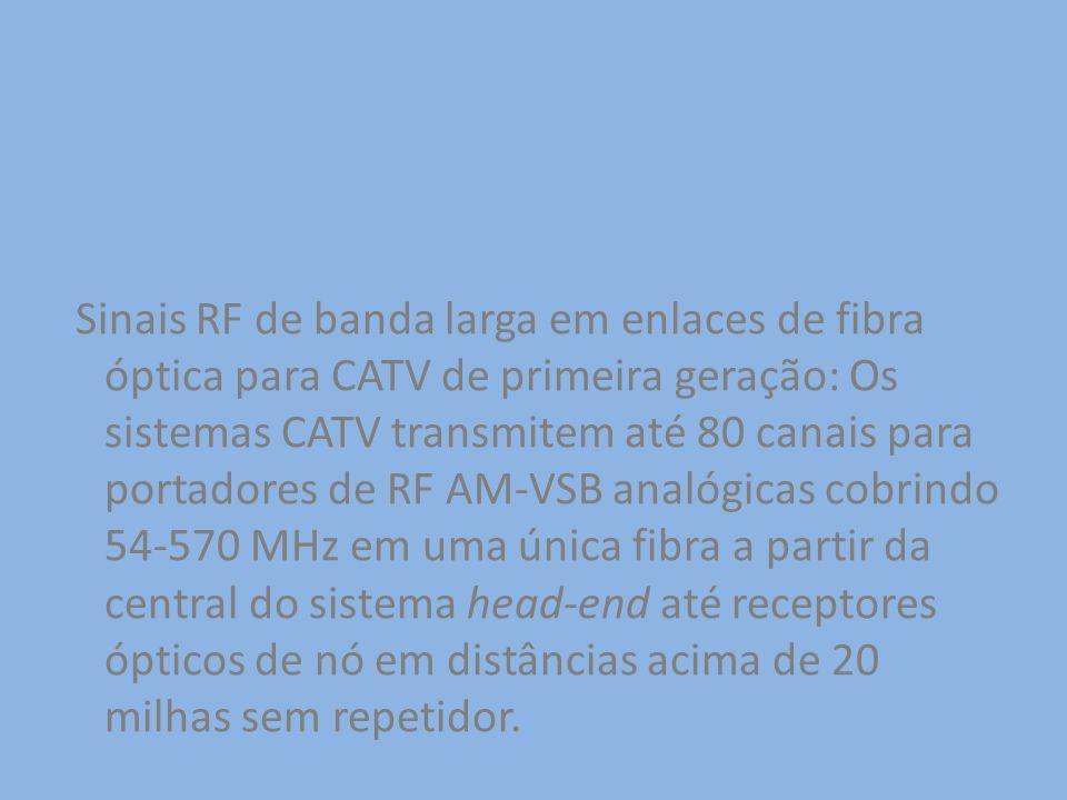 Sinais RF de banda larga em enlaces de fibra óptica para CATV de primeira geração: Os sistemas CATV transmitem até 80 canais para portadores de RF AM-VSB analógicas cobrindo 54-570 MHz em uma única fibra a partir da central do sistema head-end até receptores ópticos de nó em distâncias acima de 20 milhas sem repetidor.