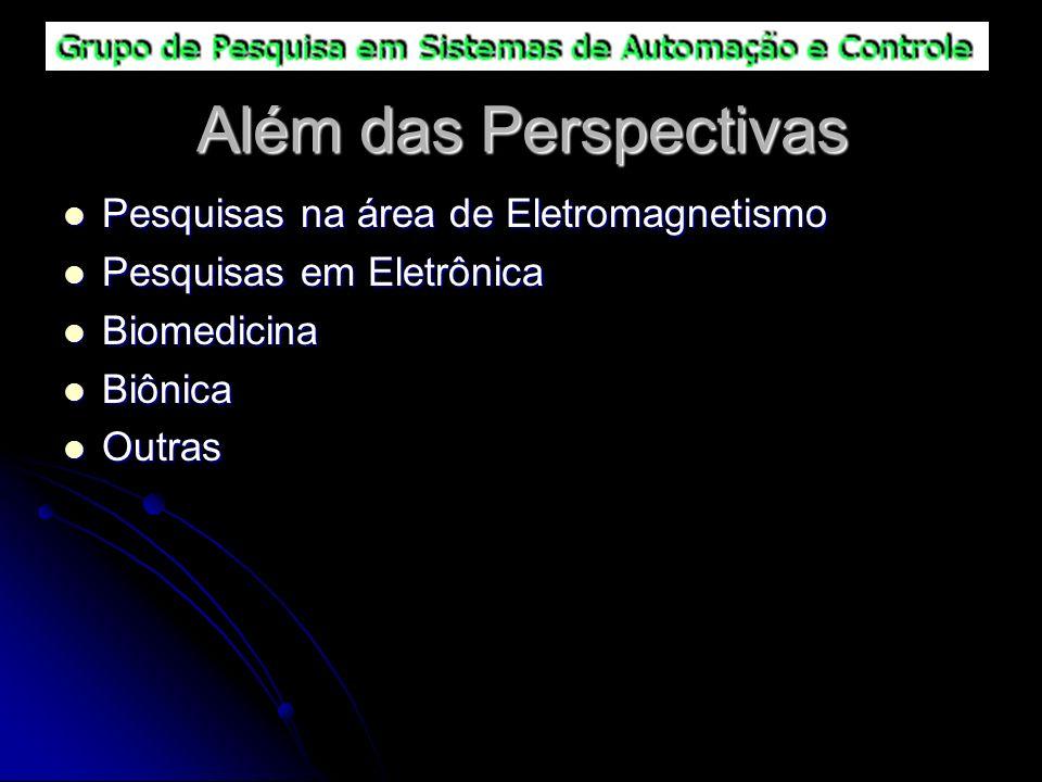 Além das Perspectivas Pesquisas na área de Eletromagnetismo