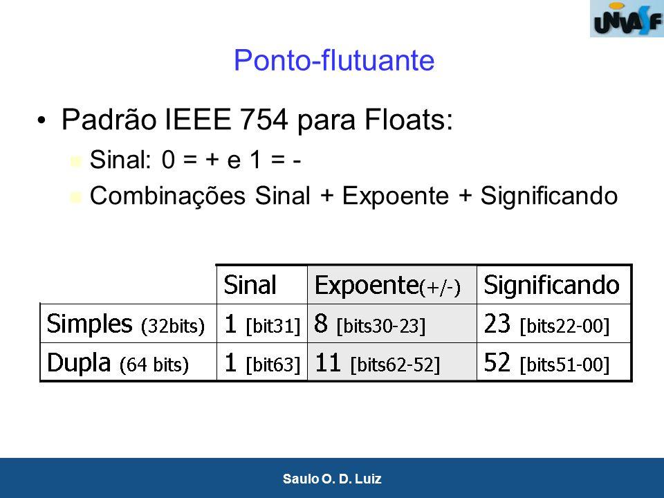 Padrão IEEE 754 para Floats:
