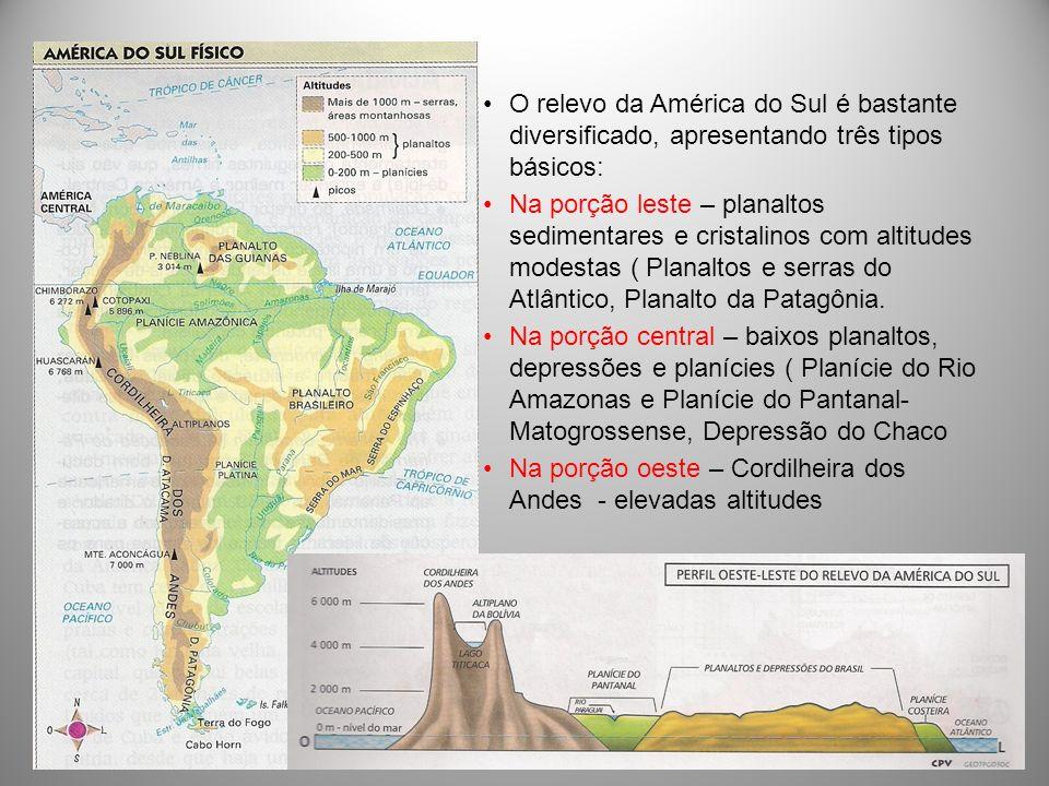 O relevo da América do Sul é bastante diversificado, apresentando três tipos básicos:
