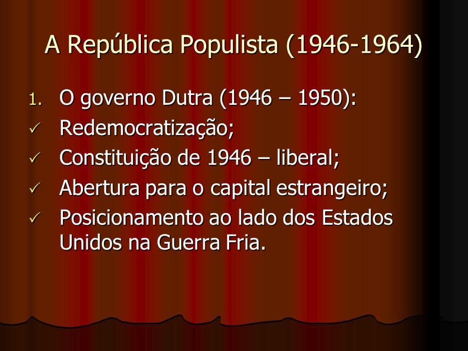 A República Populista (1946-1964)