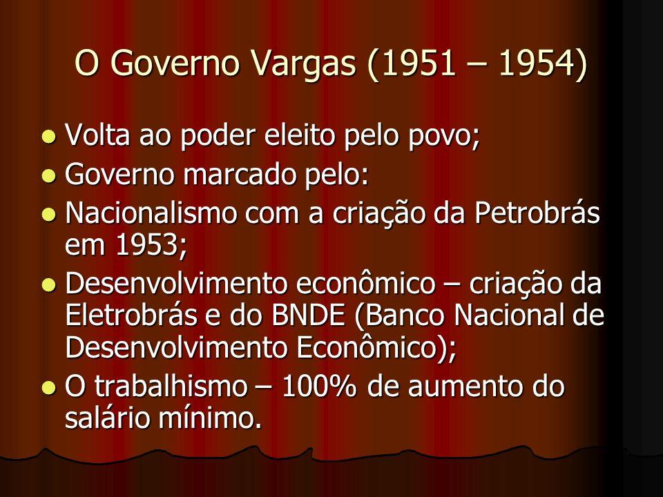 O Governo Vargas (1951 – 1954) Volta ao poder eleito pelo povo;