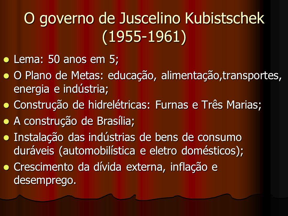 O governo de Juscelino Kubistschek (1955-1961)
