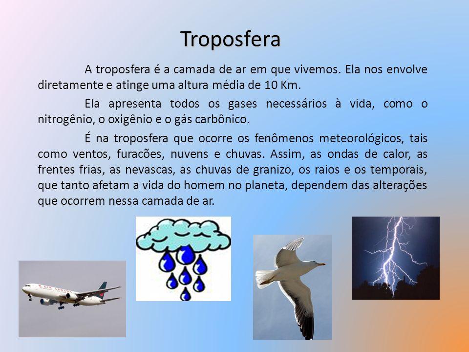 Troposfera A troposfera é a camada de ar em que vivemos. Ela nos envolve diretamente e atinge uma altura média de 10 Km.