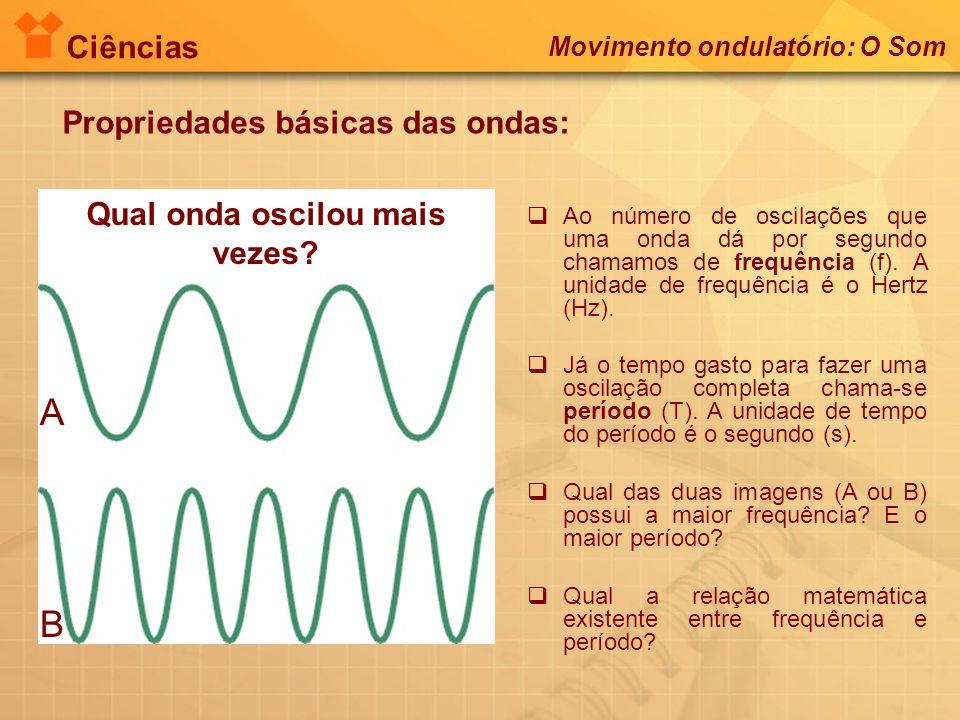 Qual onda oscilou mais vezes