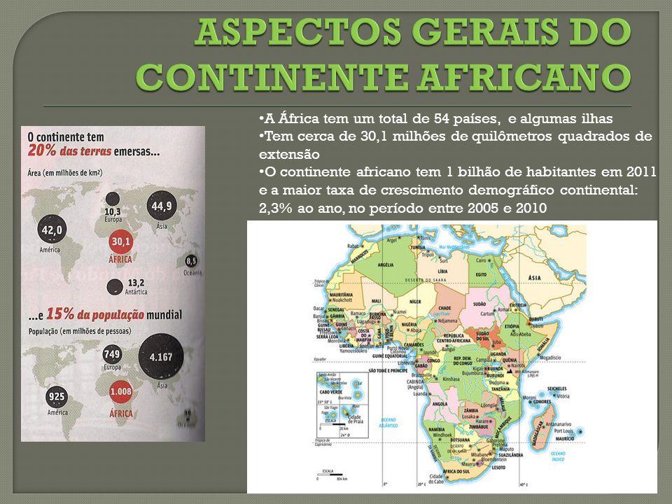 ASPECTOS GERAIS DO CONTINENTE AFRICANO