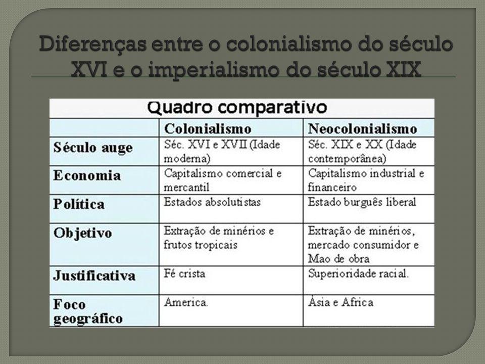 Diferenças entre o colonialismo do século XVI e o imperialismo do século XIX