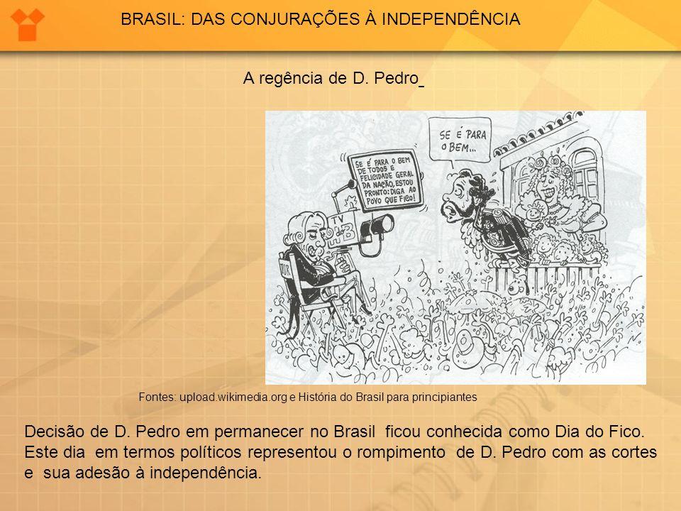BRASIL: DAS CONJURAÇÕES À INDEPENDÊNCIA