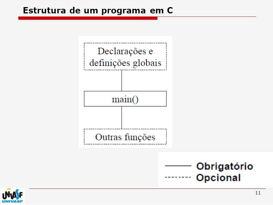 Estrutura de um programa em C