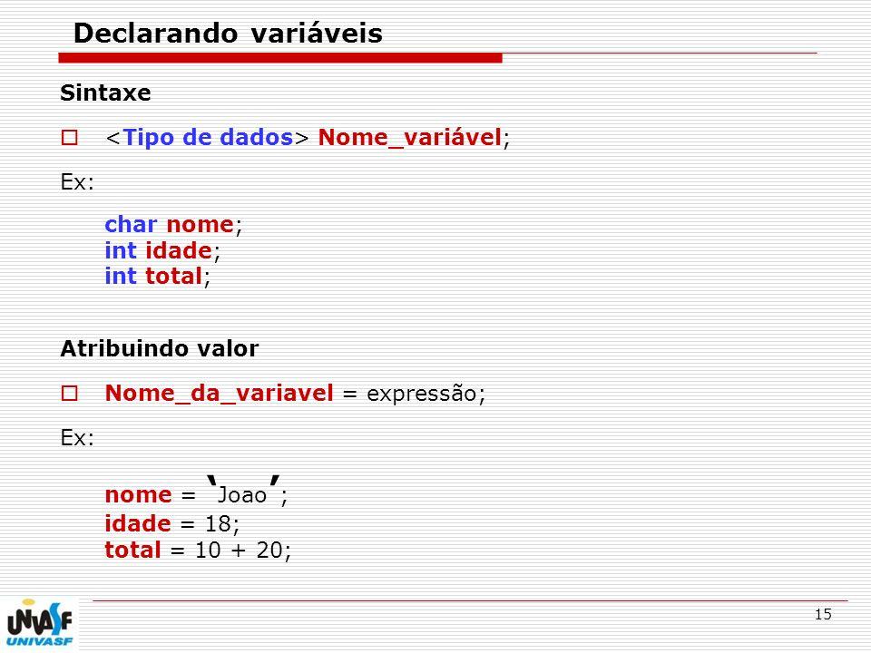 Declarando variáveis Sintaxe <Tipo de dados> Nome_variável; Ex: