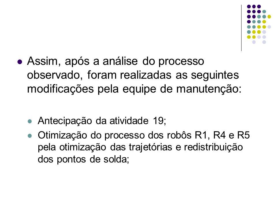 Assim, após a análise do processo observado, foram realizadas as seguintes modificações pela equipe de manutenção:
