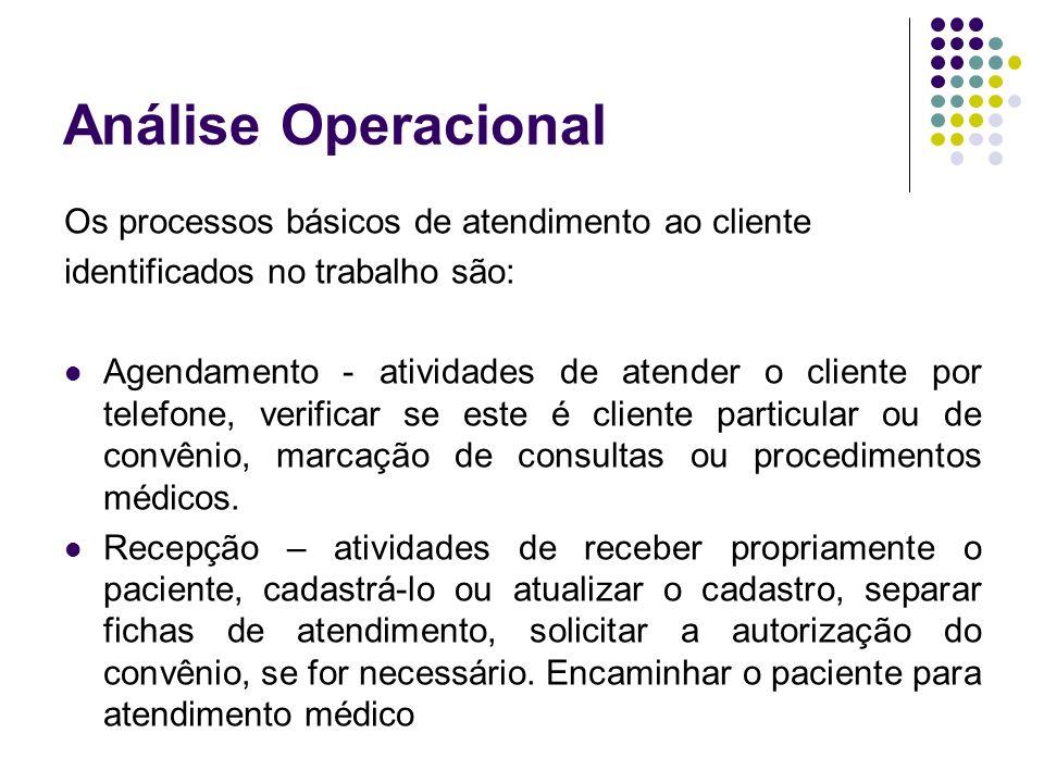 Análise Operacional Os processos básicos de atendimento ao cliente