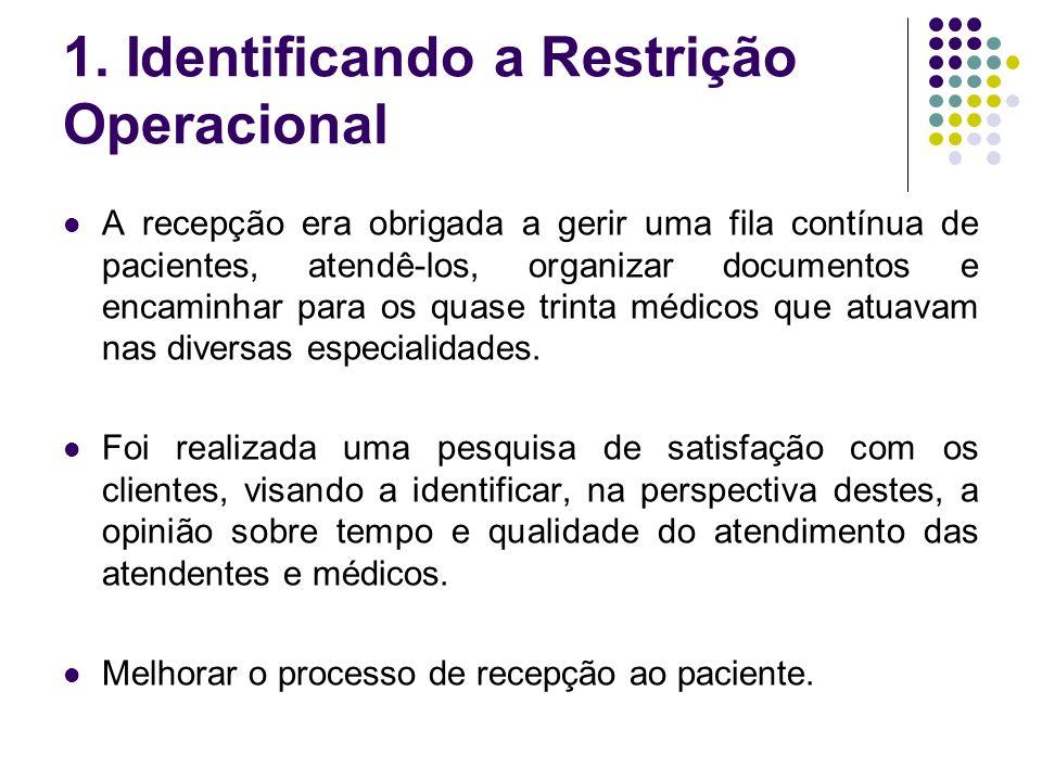 1. Identificando a Restrição Operacional