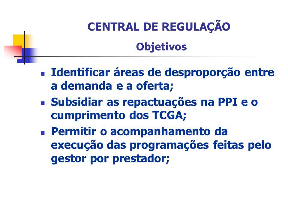 CENTRAL DE REGULAÇÃO Objetivos