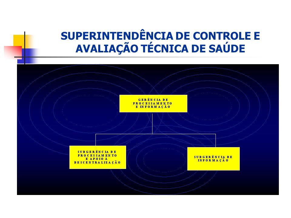 SUPERINTENDÊNCIA DE CONTROLE E AVALIAÇÃO TÉCNICA DE SAÚDE