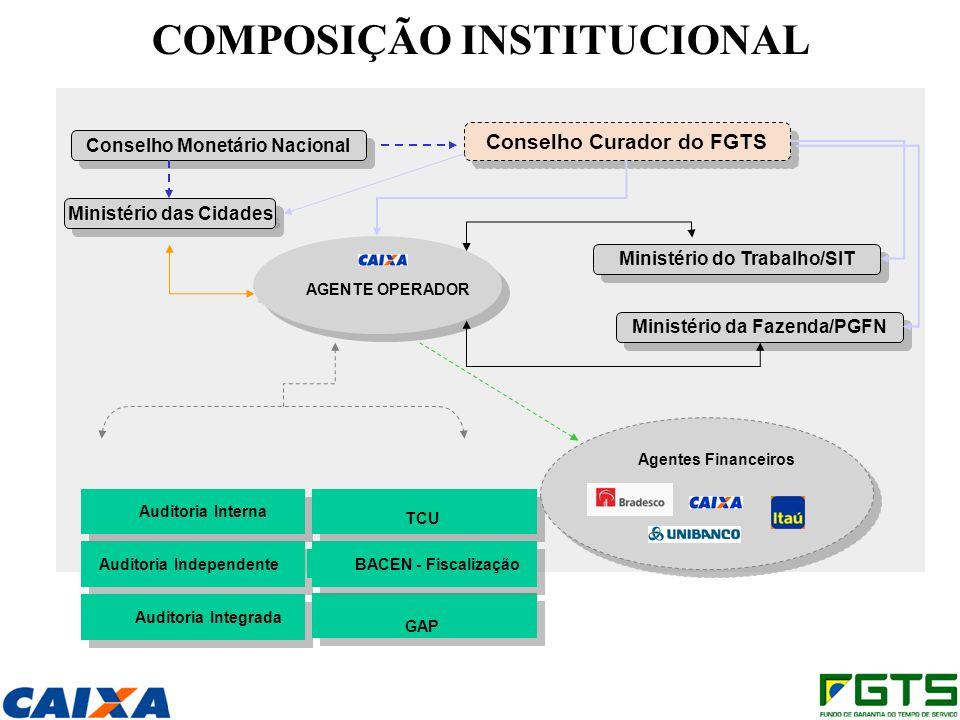 COMPOSIÇÃO INSTITUCIONAL