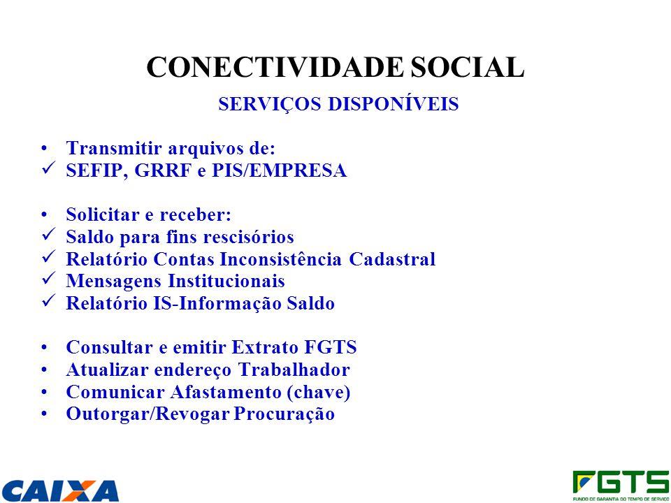 CONECTIVIDADE SOCIAL SERVIÇOS DISPONÍVEIS Transmitir arquivos de: