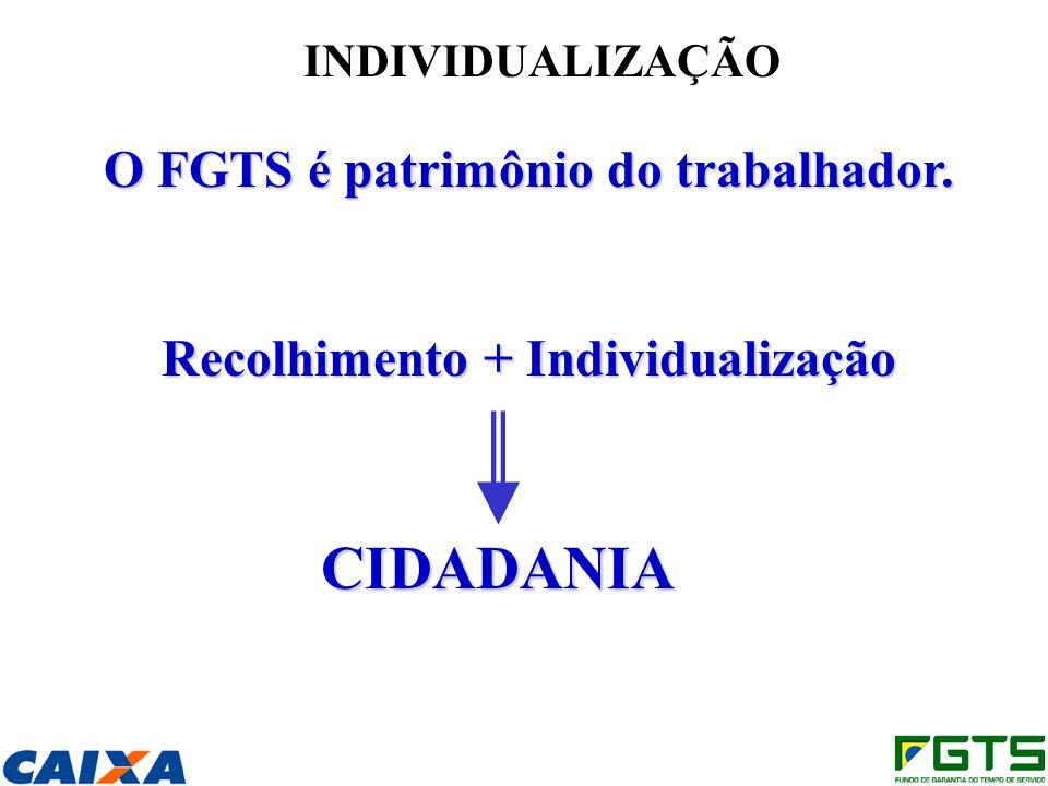 O FGTS é patrimônio do trabalhador. Recolhimento + Individualização