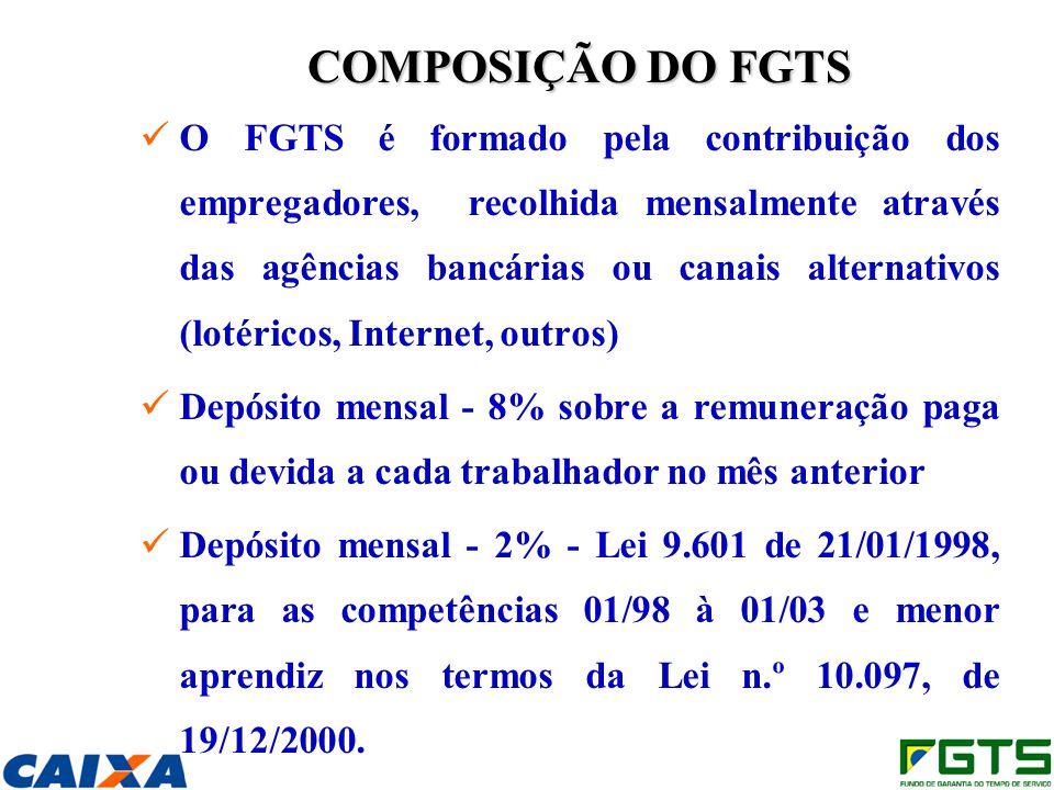COMPOSIÇÃO DO FGTS