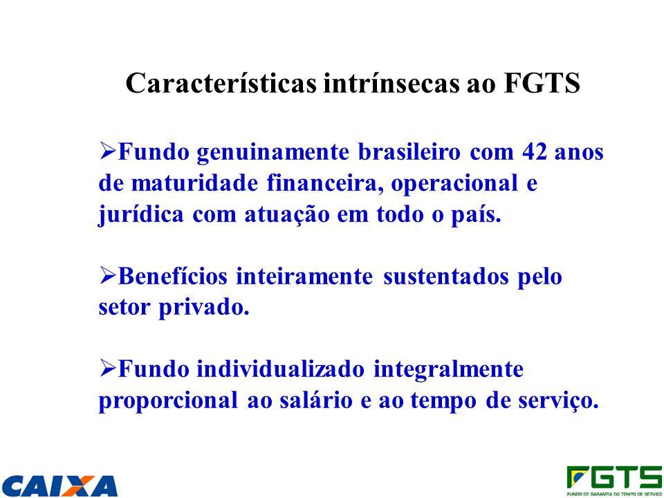 Características intrínsecas ao FGTS