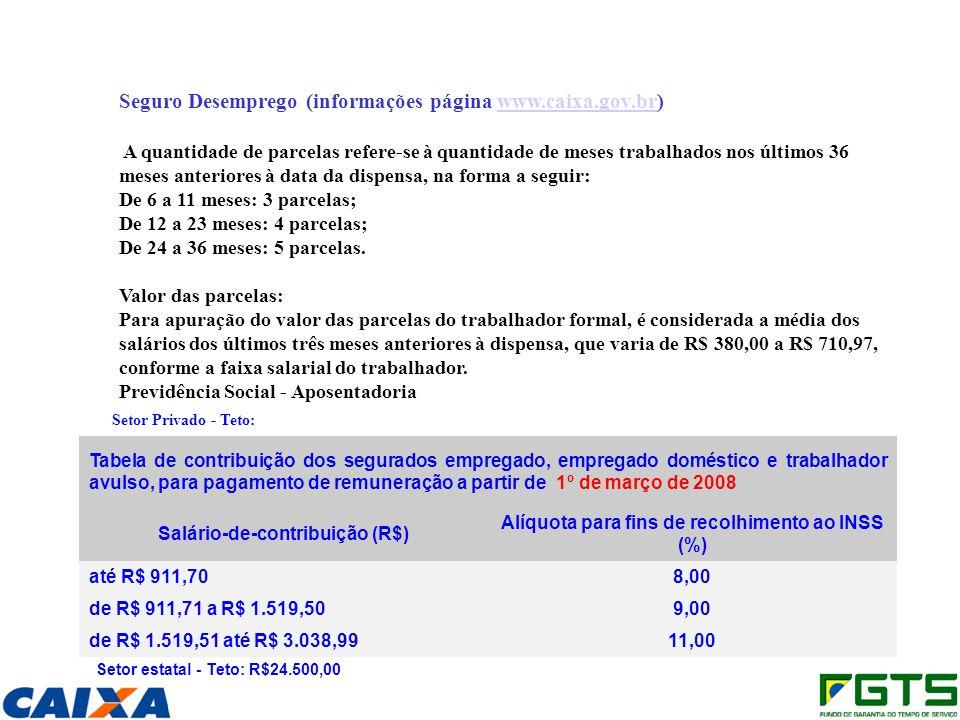 Seguro Desemprego (informações página www.caixa.gov.br)
