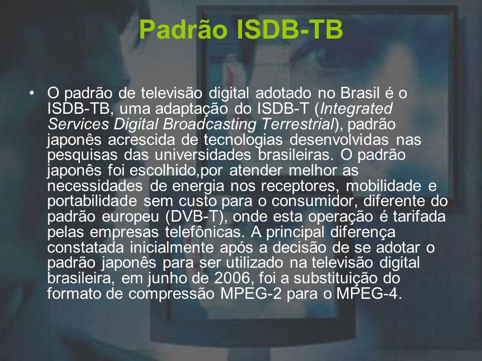 Padrão ISDB-TB