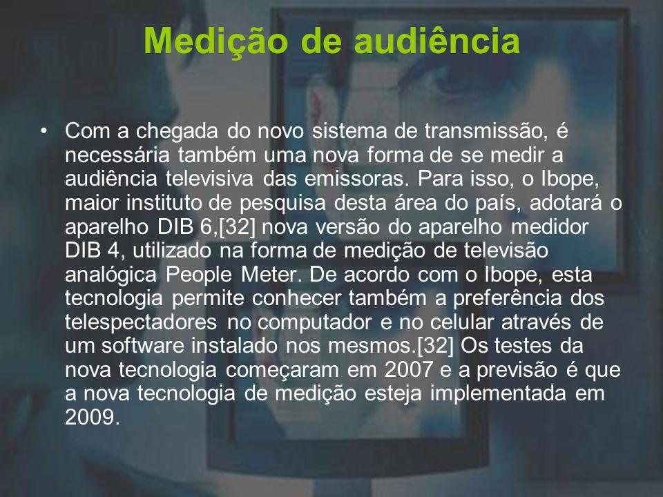 Medição de audiência