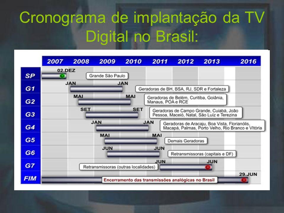 Cronograma de implantação da TV Digital no Brasil: