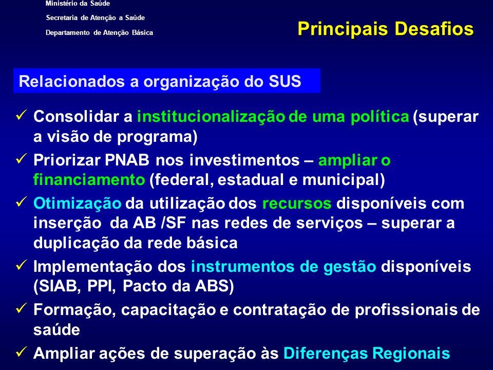 Principais Desafios Relacionados a organização do SUS