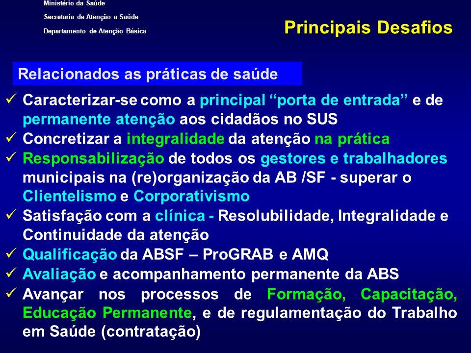 Principais Desafios Relacionados as práticas de saúde