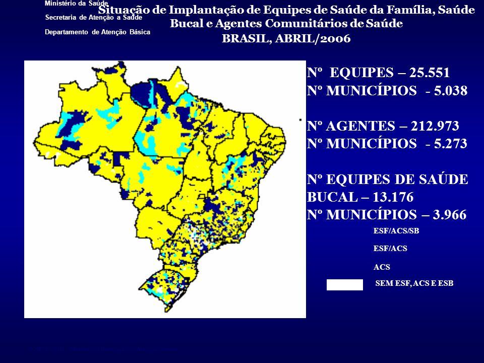 Nº EQUIPES DE SAÚDE BUCAL – 13.176 Nº MUNICÍPIOS – 3.966