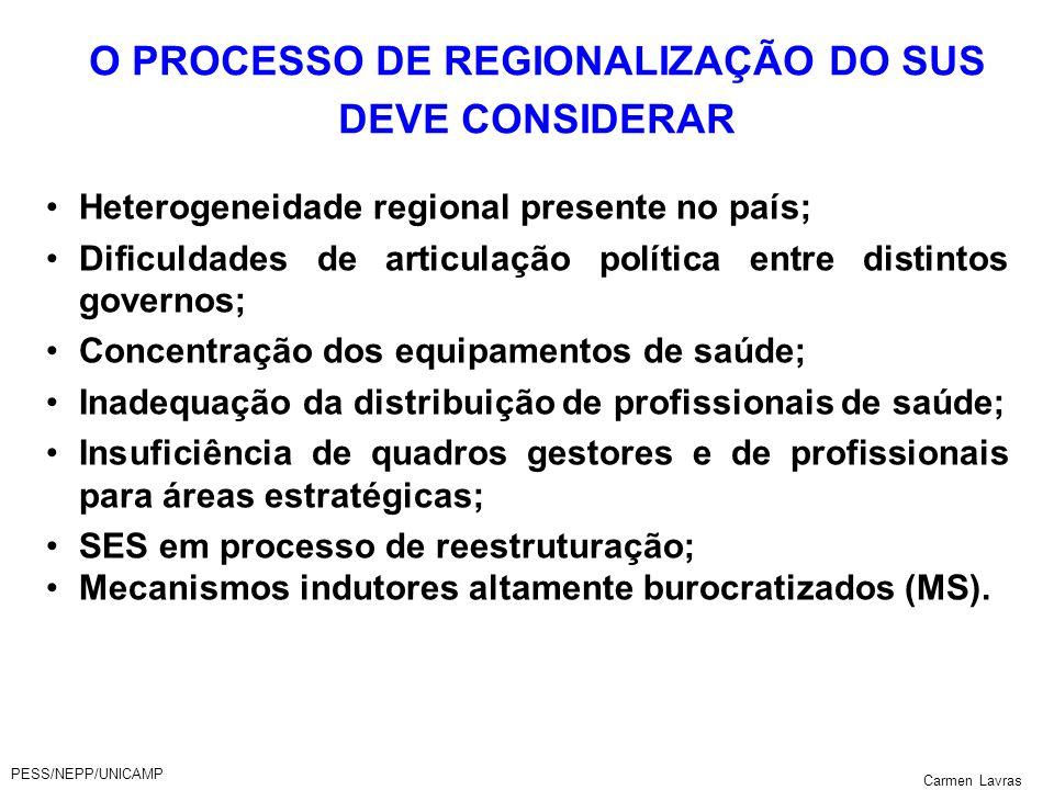 O PROCESSO DE REGIONALIZAÇÃO DO SUS