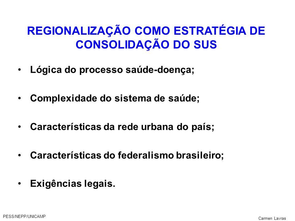 REGIONALIZAÇÃO COMO ESTRATÉGIA DE CONSOLIDAÇÃO DO SUS