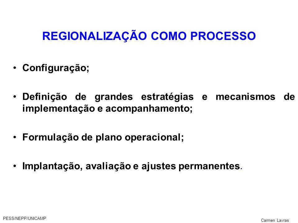 REGIONALIZAÇÃO COMO PROCESSO