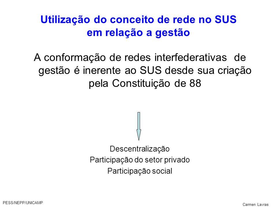 Utilização do conceito de rede no SUS em relação a gestão