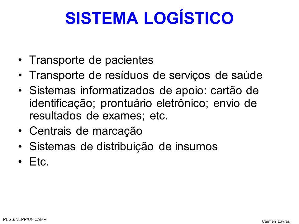 SISTEMA LOGÍSTICO Transporte de pacientes