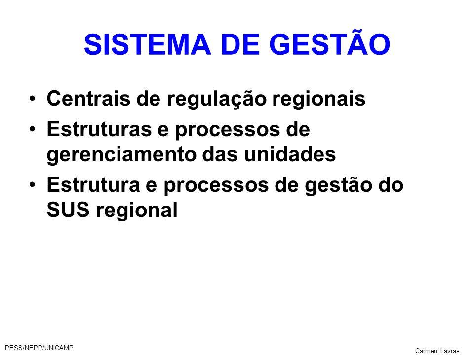 SISTEMA DE GESTÃO Centrais de regulação regionais