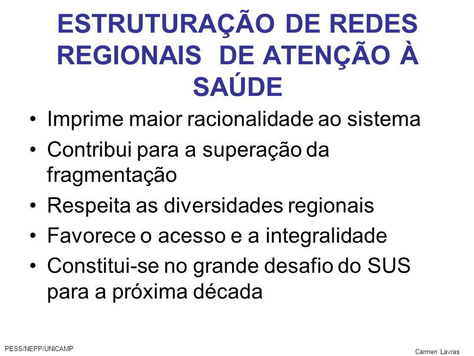 ESTRUTURAÇÃO DE REDES REGIONAIS DE ATENÇÃO À SAÚDE