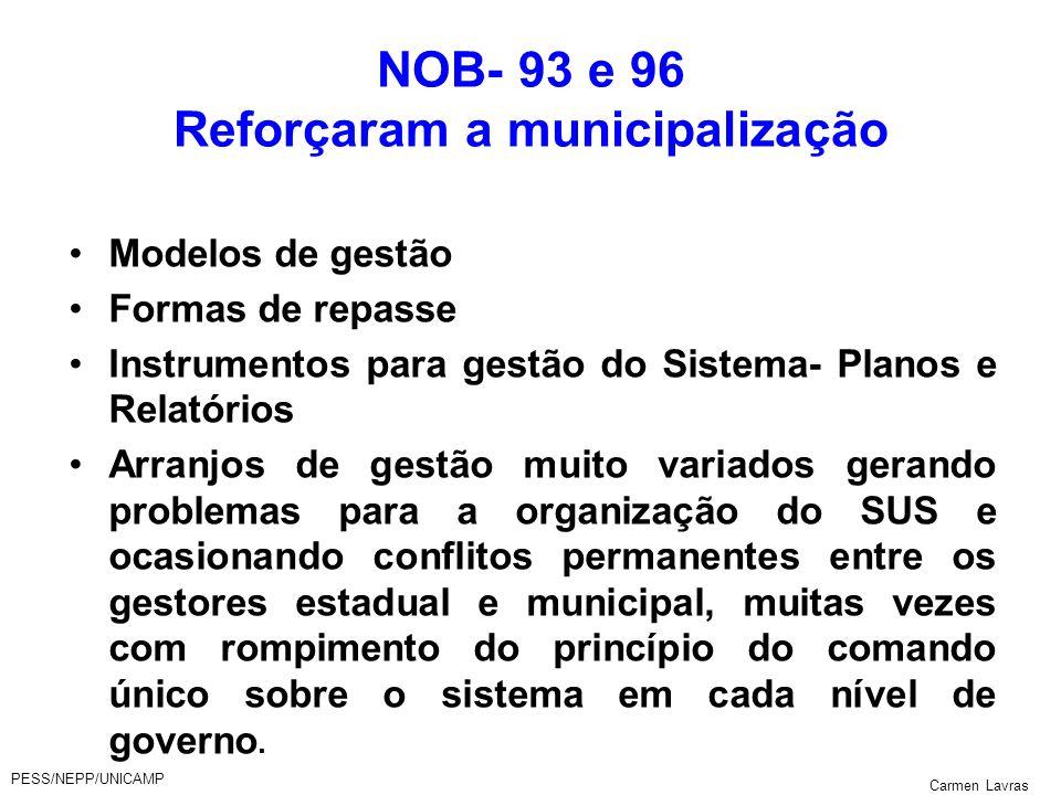 NOB- 93 e 96 Reforçaram a municipalização