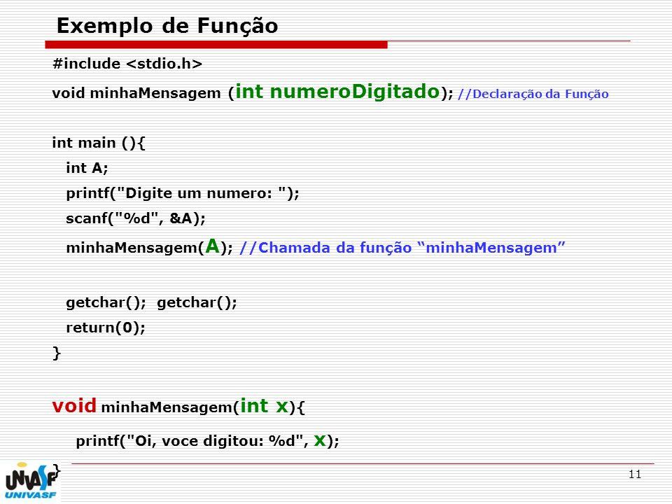 Exemplo de Função void minhaMensagem(int x){ #include <stdio.h>
