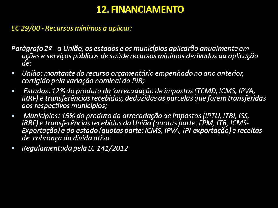 12. FINANCIAMENTO EC 29/00 - Recursos mínimos a aplicar: