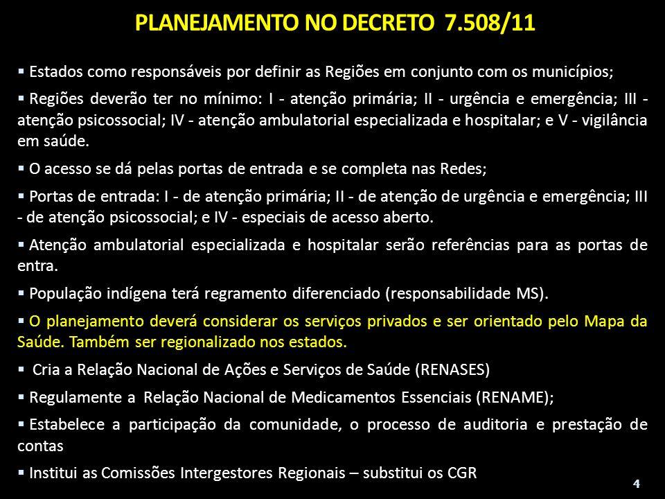 PLANEJAMENTO NO DECRETO 7.508/11
